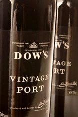 1994 Dow